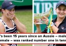 Australian Tennis Player Ash Barty Is Currently Ranked Number One In The World