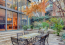 The Most Popular Properties of January and February