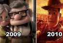 Can You Name Every Pixar Movie Quiz