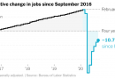 Live September Jobs Report and Unemployment Updates: The Latest